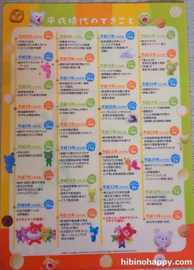 ブルボン・プチ「ありがとう平成」クリアファイル販促品・裏