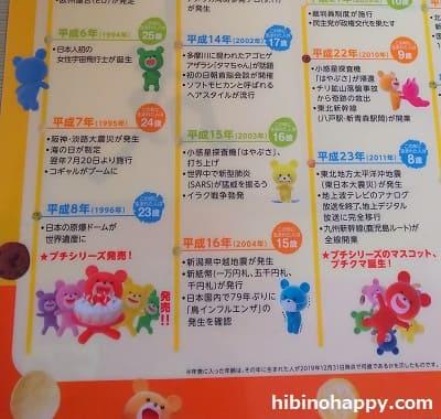ブルボン・プチシリーズ「ありがとう平成」クリアファイル販促品・裏拡大