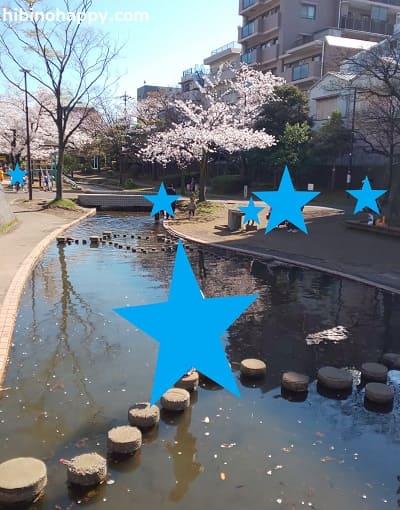 大横川親水公園・ちびっ子広場の水路