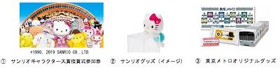 東京メトロ2019サンリオスタンプラリー・Wチャンス賞