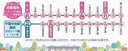 新京成スタンプラリー2019・スタンプ設置場所