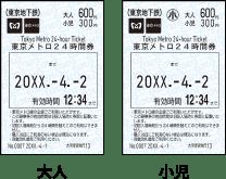 東京メトロ24時間券・当日