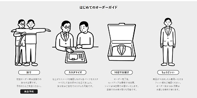 UNBUILT TAKEO KIKUCHIオーダーメイド方法