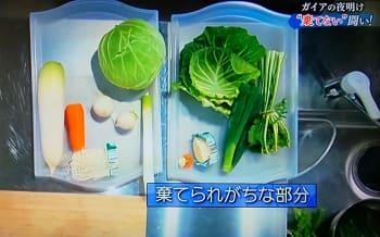 家庭で出来る食品ロス削減対策
